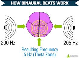 binauralbeats1.com